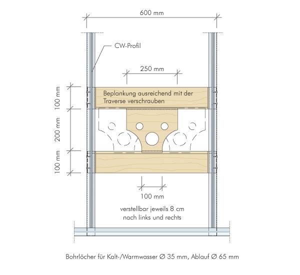 felko bau systeme gmbh traversen f r trockenbau. Black Bedroom Furniture Sets. Home Design Ideas